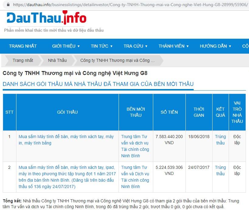 VIP3-DauThau.info - Phân tích quan hệ giữa nhà thầu với bên mời thầu