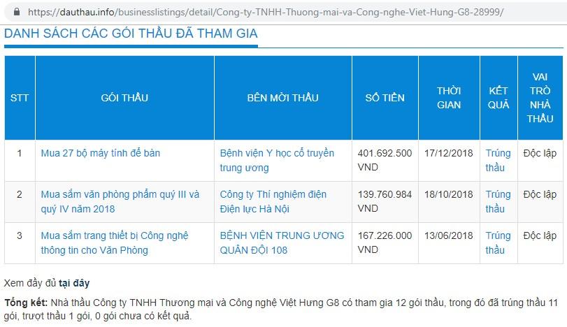 VIP3 DauThau.info - Phân tích quân xanh quân đỏ.