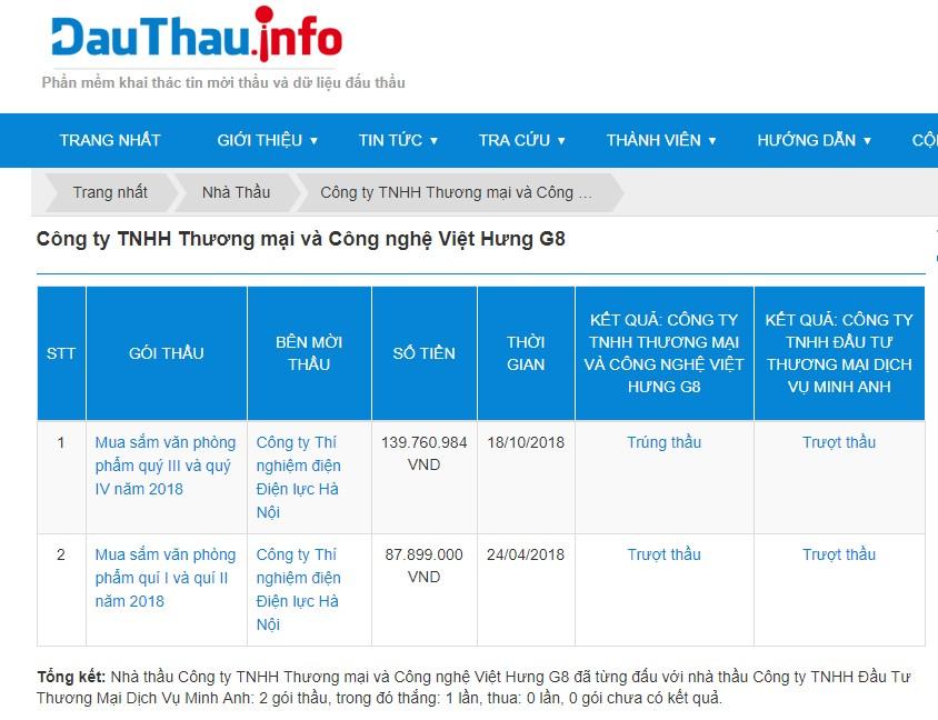 VIP3 DauThau info - Lịch sử đấu nhau